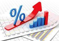 چشمانداز  نرخ تورم در ۱۴۰۰